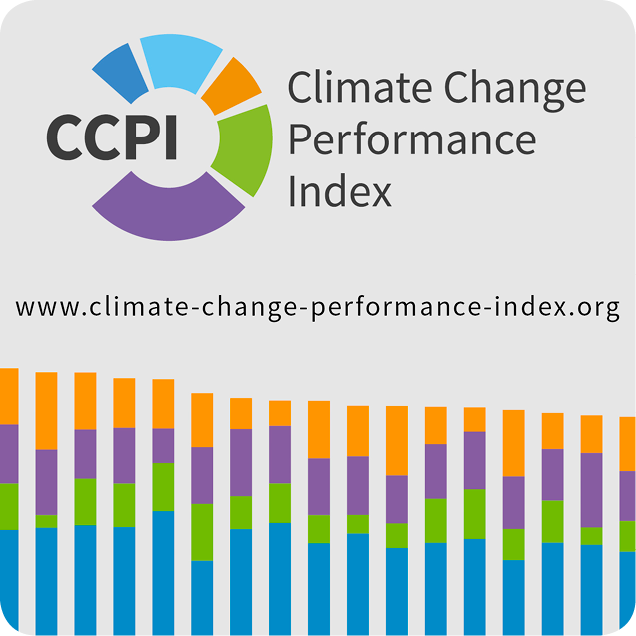 Banner Climate Change Performance Index