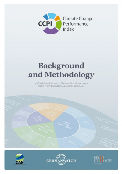 Cover CCPI Background and Methodology